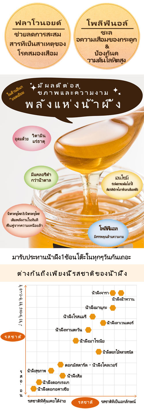 honeyflavour